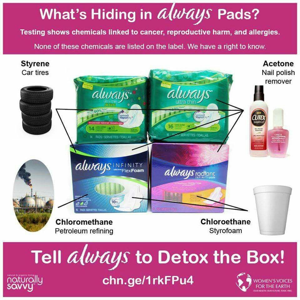 cancer feminine hygiene products