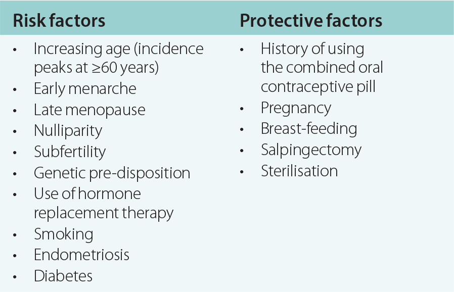 endometrial cancer protective factors
