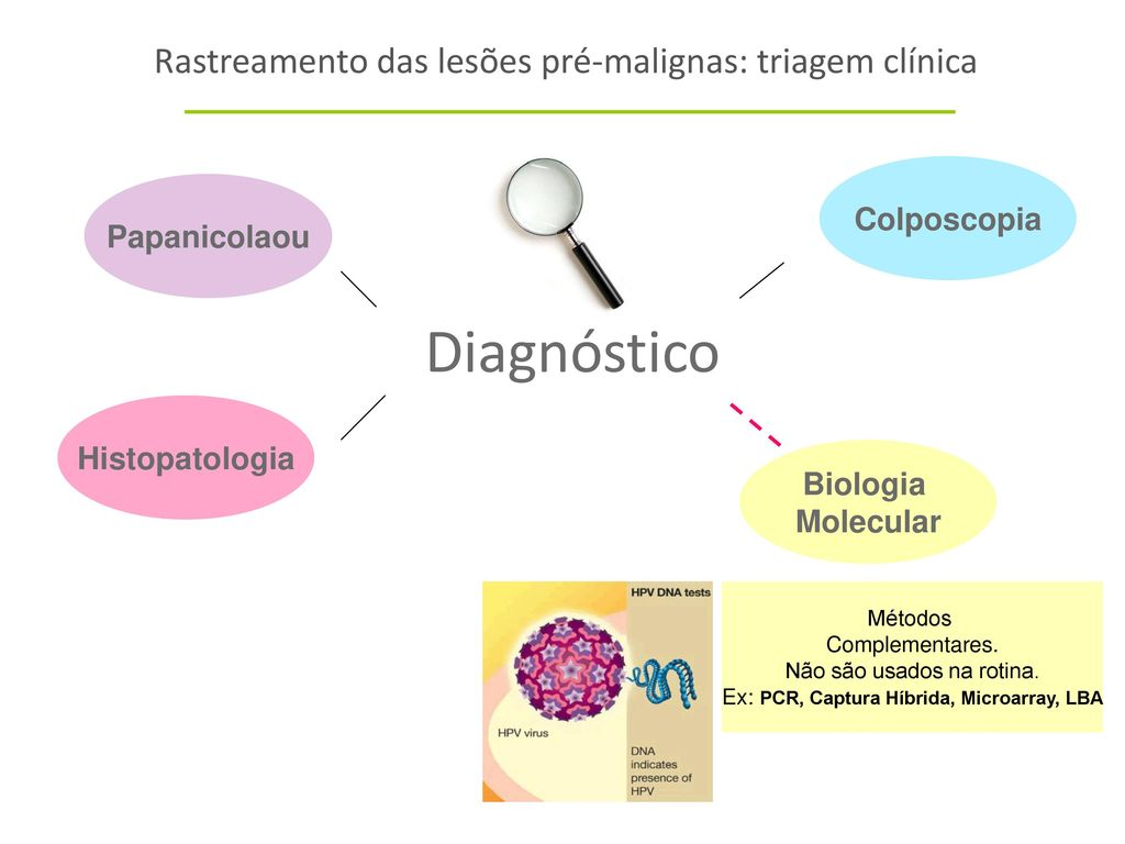 virus hpv diagnostico
