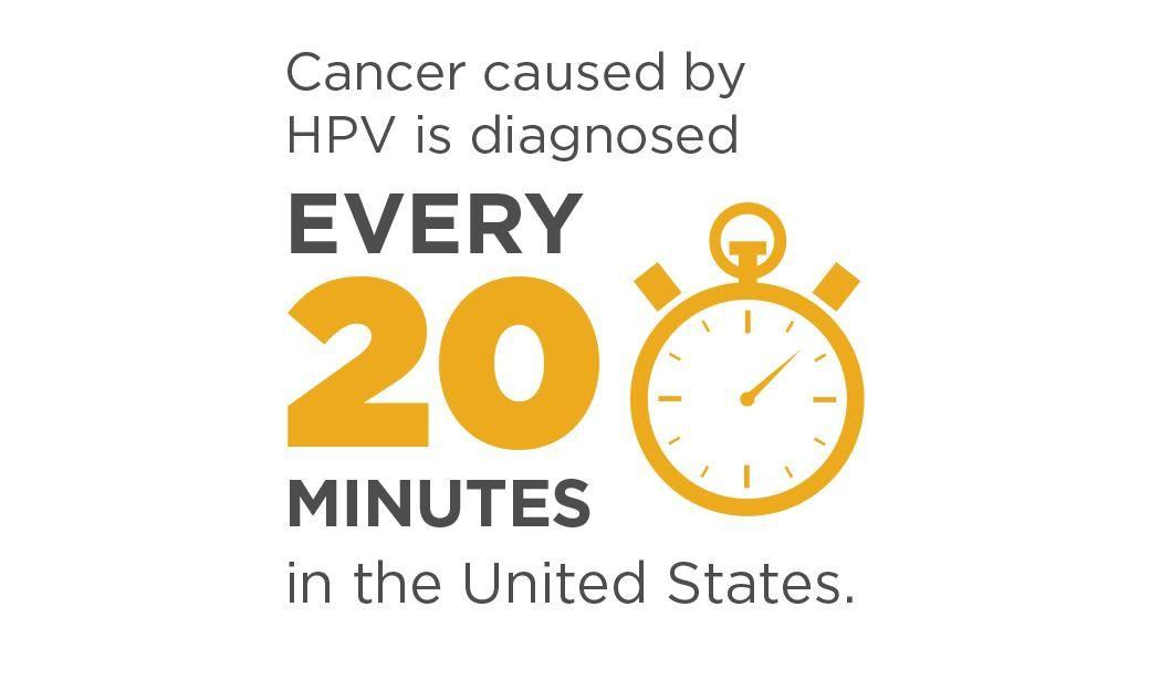 hpv virus facts