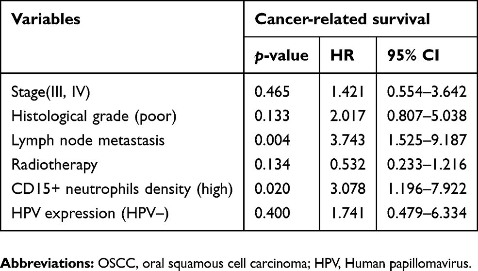 human papillomaviruses and their possible role in squamous cell carcinomas)