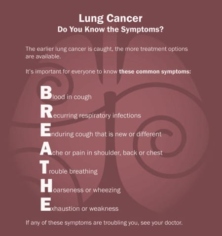 warts and lung cancer)