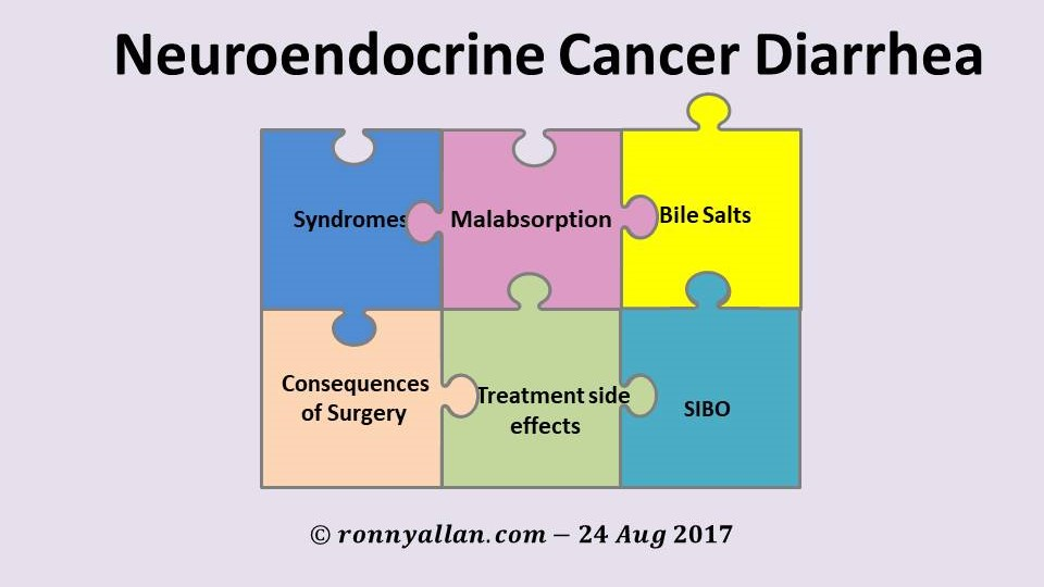 neuroendocrine cancer labs)
