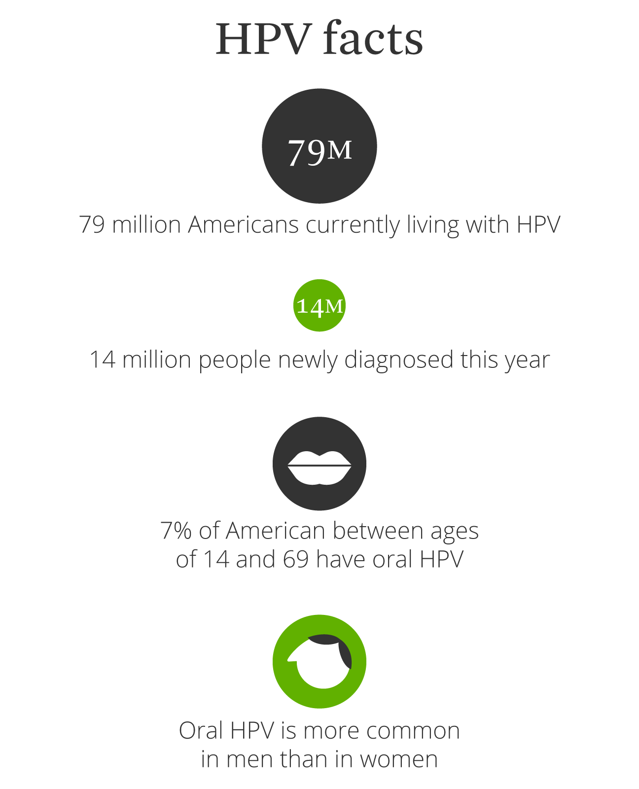 hpv in mouth causes)