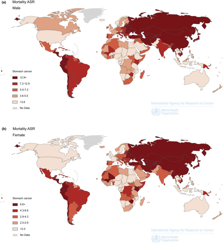 gastric cancer mortality)