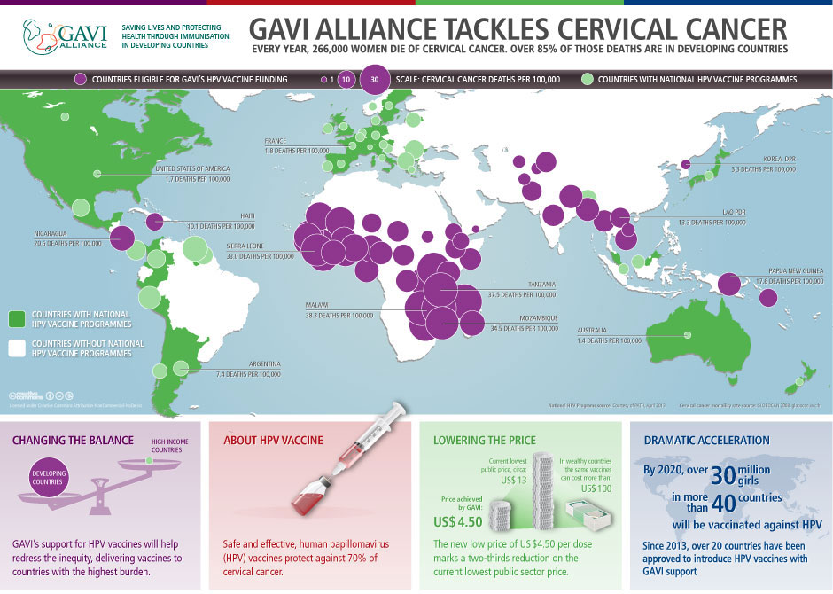 cervical cancer hpv jab