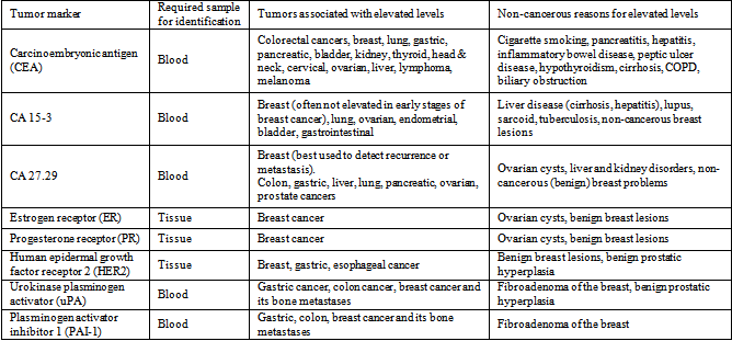 hepatic cancer tumor markers