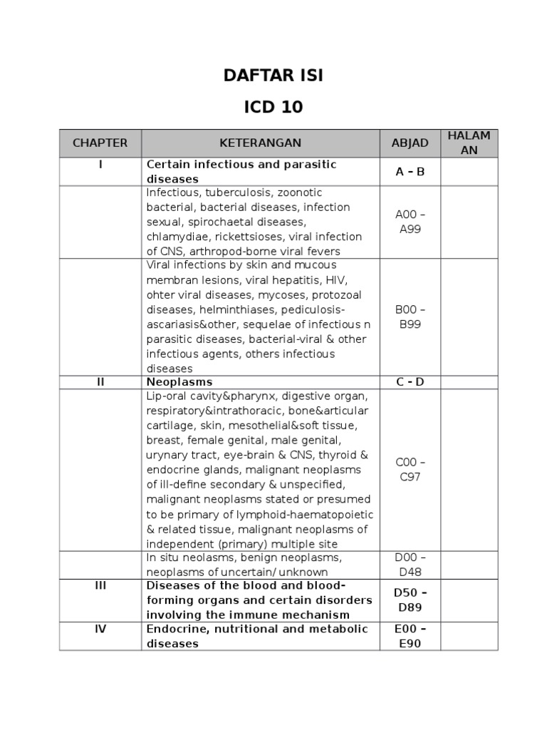 warts pregnancy icd 10)