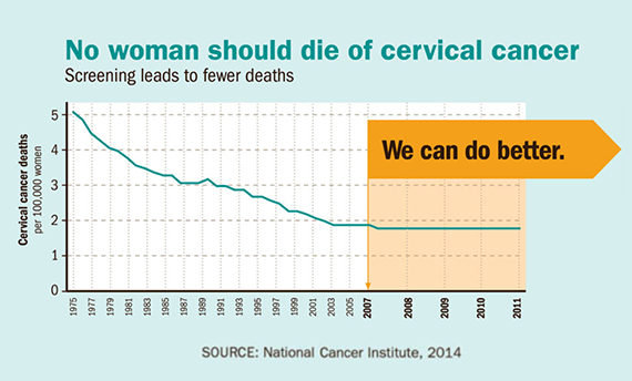 hpv vaccine national cancer institute)