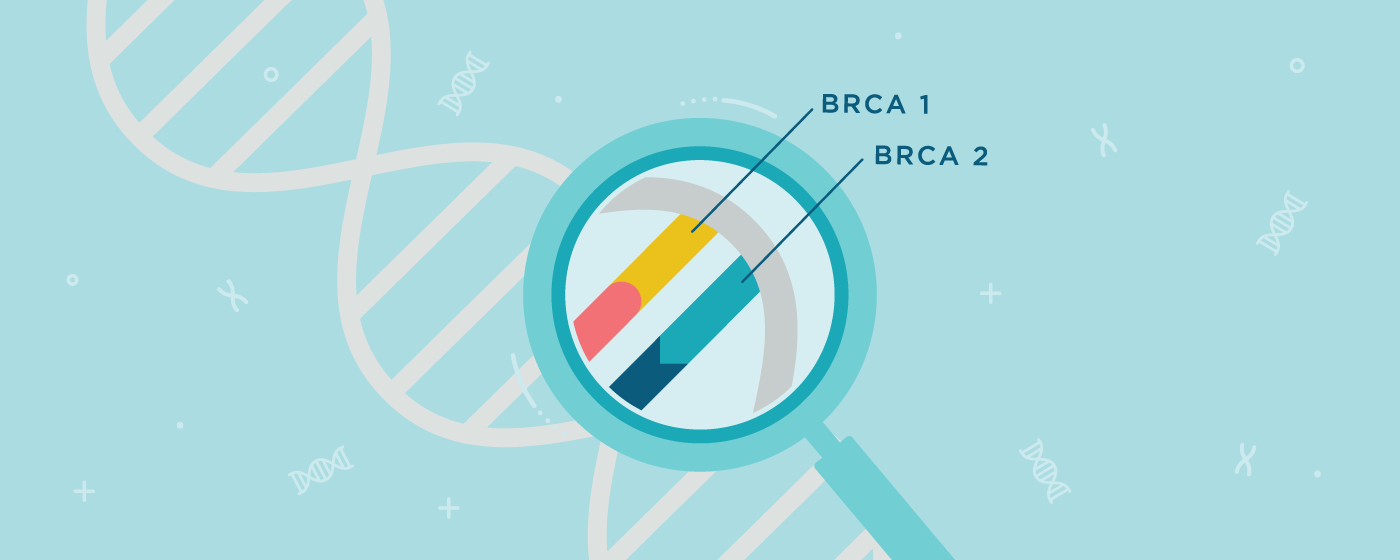 cancer genetic testing brca)