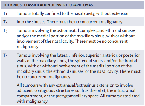 treatment for nasal papilloma)