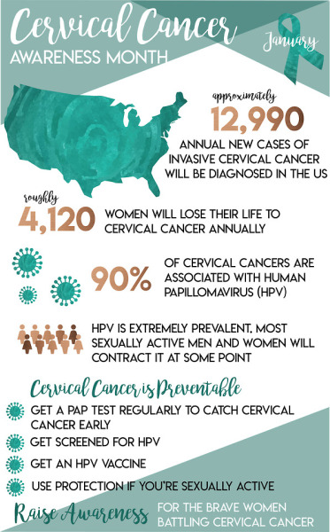 hpv virus and life insurance
