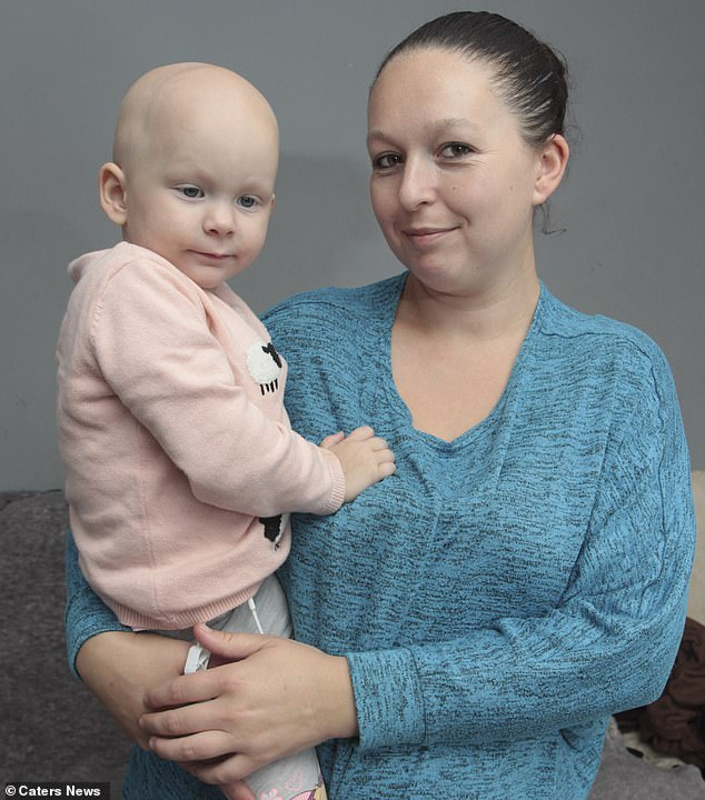 ovarian cancer youngest age
