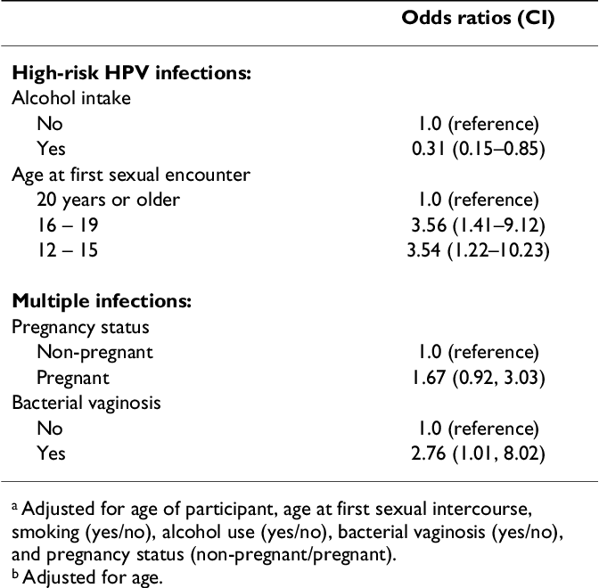 hpv high risk and pregnancy)