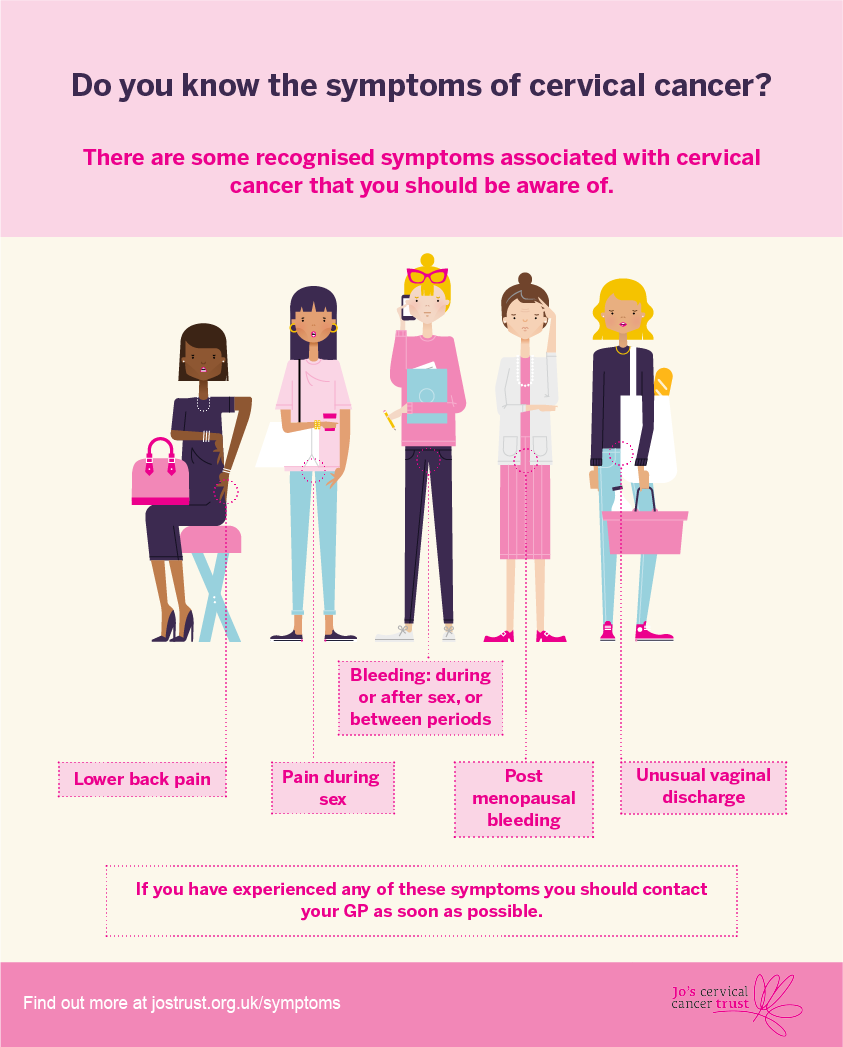 cervical cancer quick facts