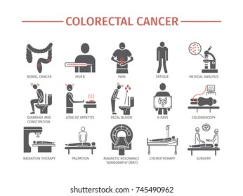 rectal cancer signs and symptoms