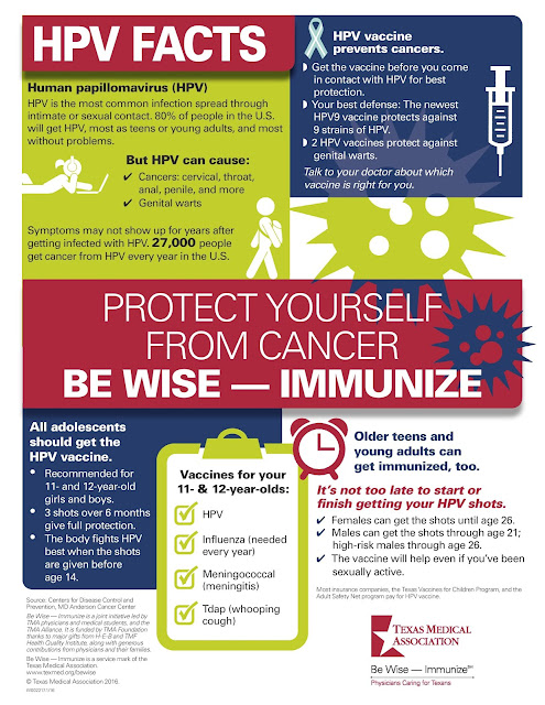 hpv vaccine prevent throat cancer)