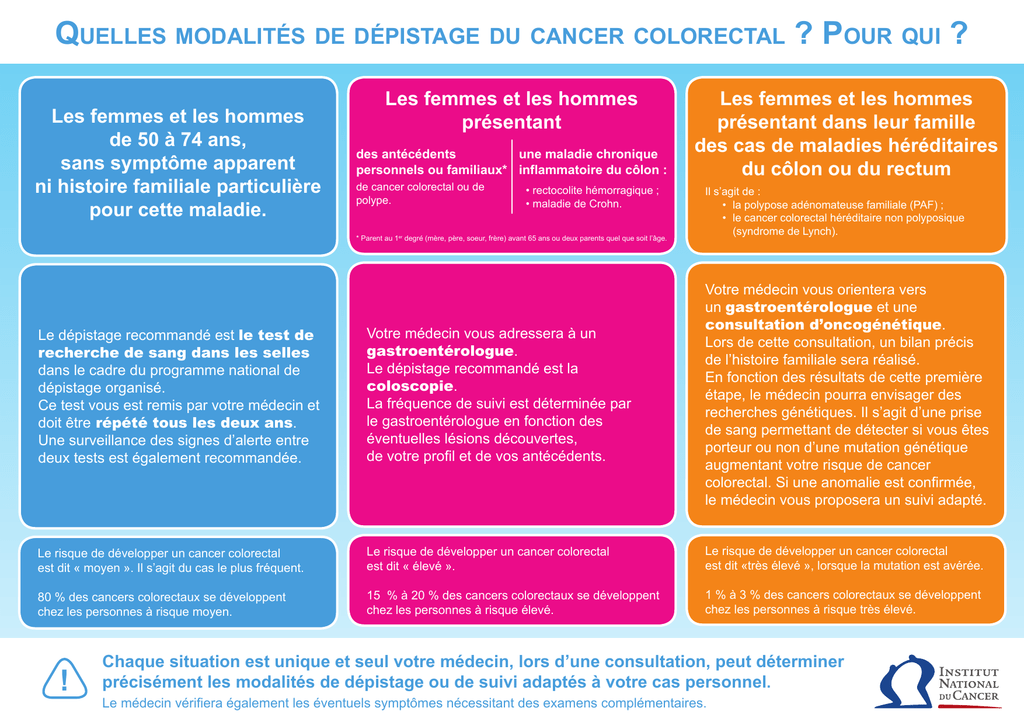 cancer colorectal 80 ans)