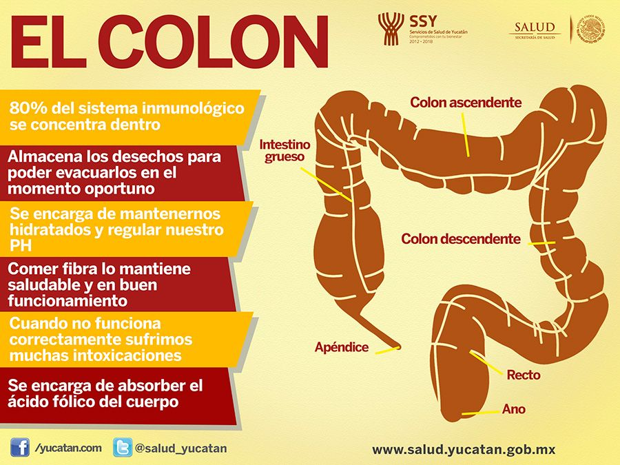 cancer de colon y emociones)