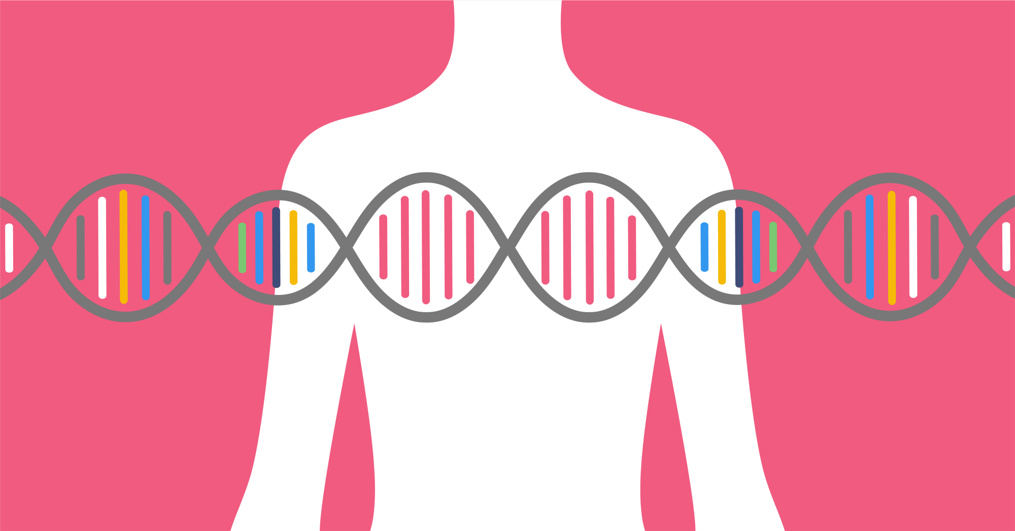 cancer genetic or not