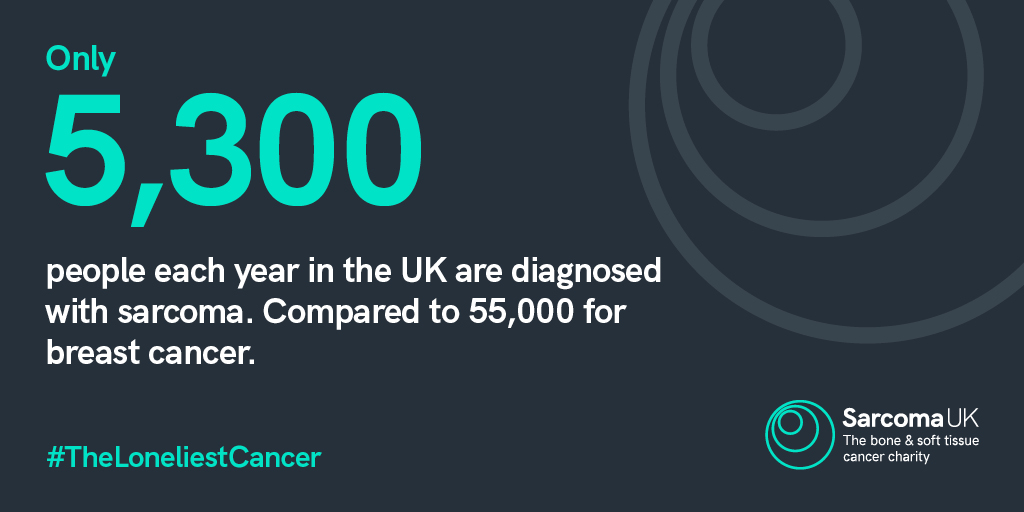 sarcoma cancer uk)