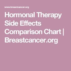 hormonal cancer treatment side effects)