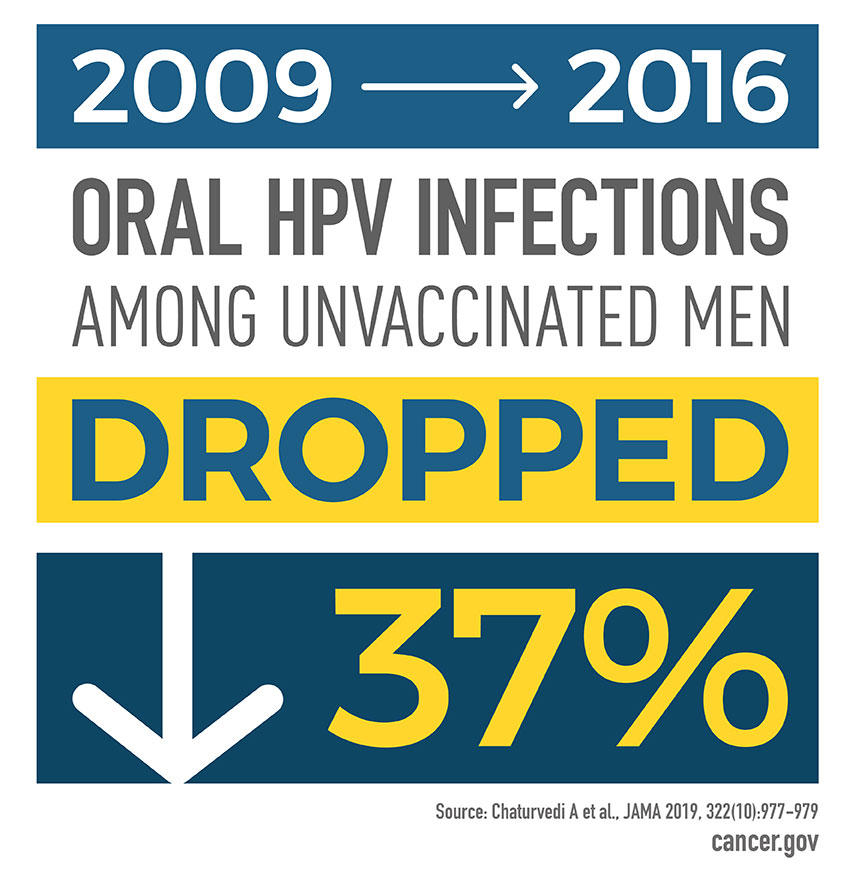 hpv vaccination and oropharyngeal cancer