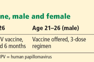 UK offers HPV vaccines to 12-old boys