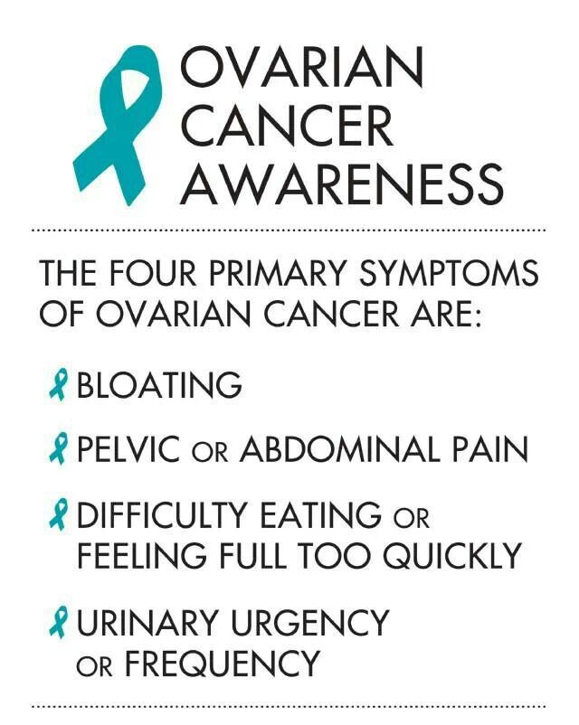 ovarian cancer abdominal pain