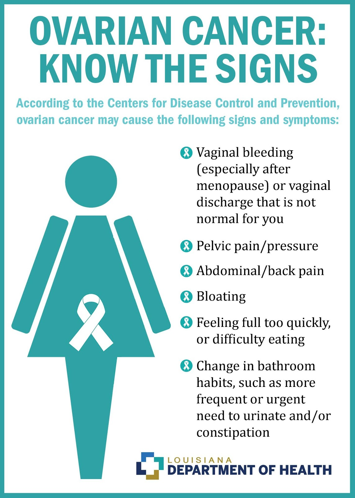 ovarian cancer early symptoms)