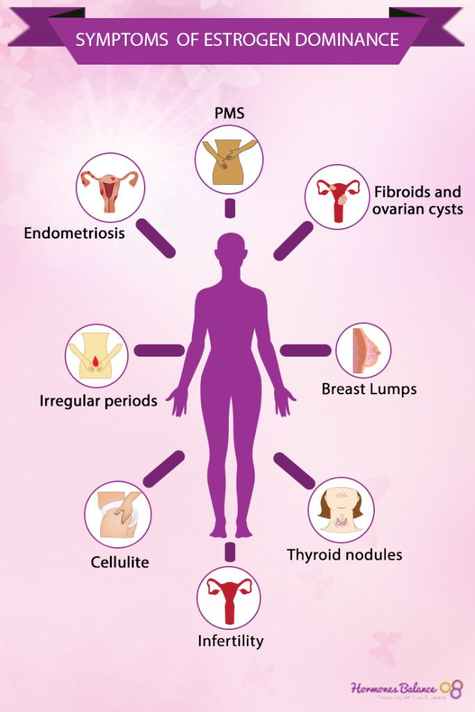 ovarian cancer hormone symptoms
