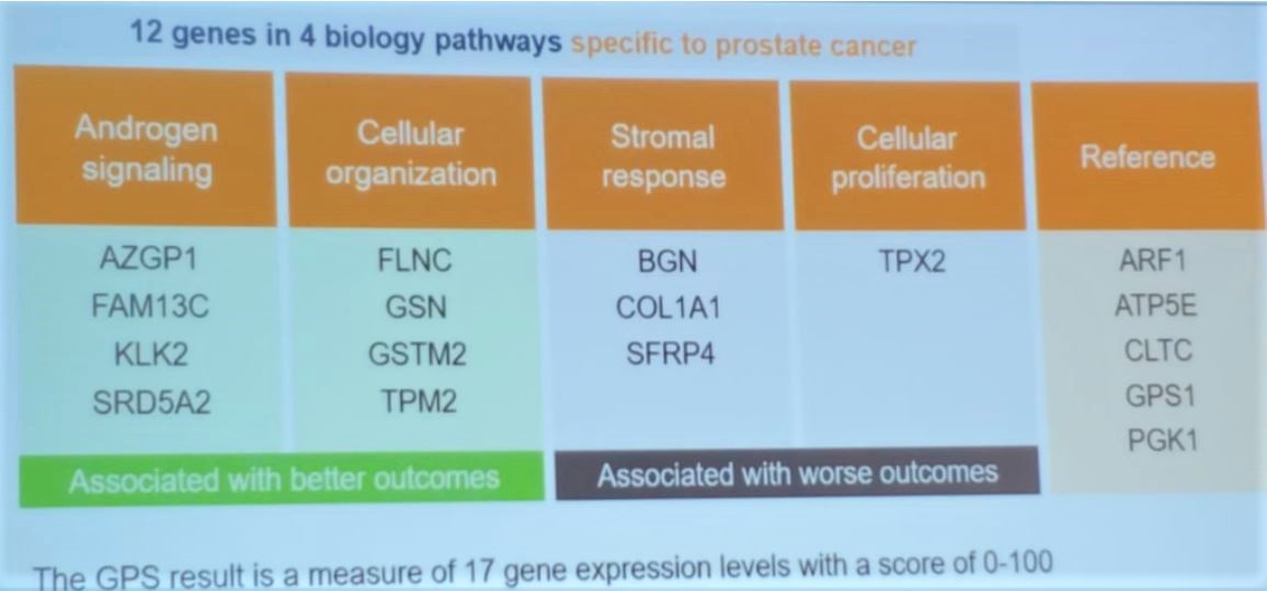 prostate cancer genetic biomarkers