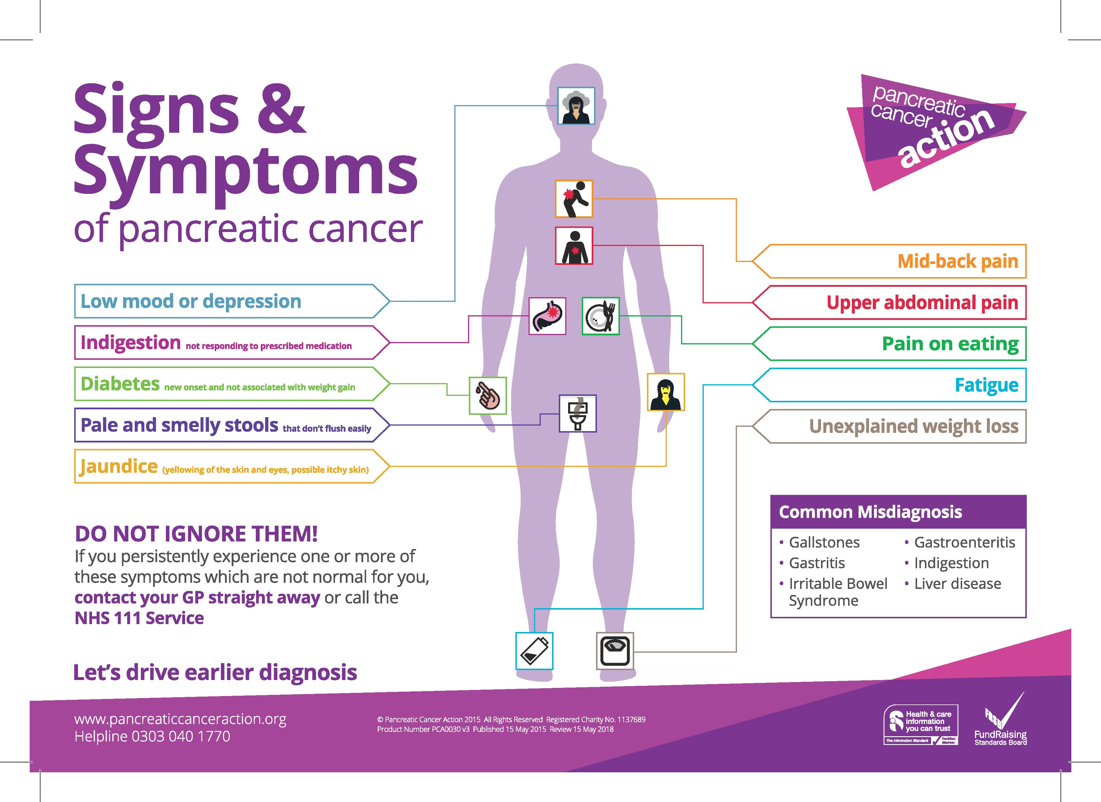 symptoms of pancreatic cancer)