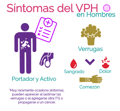 virus del a humano sintomas en hombres hpv vaccine side effects rate