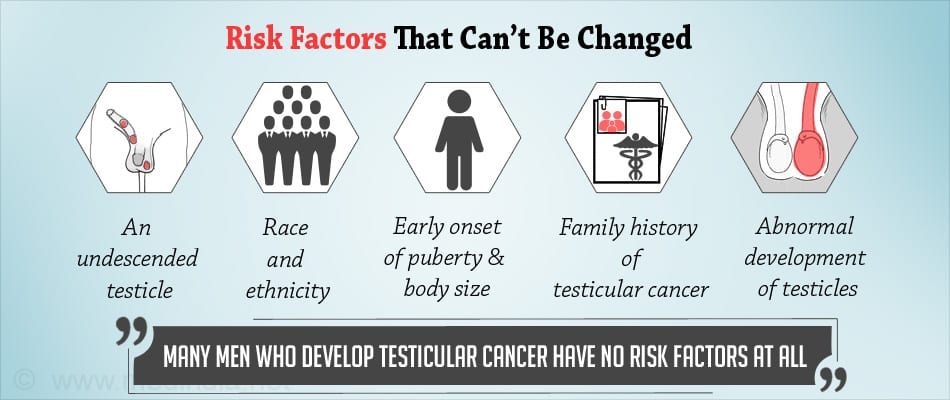 testicular cancer who is at risk