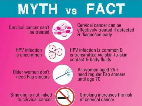 can hpv cervical cancer spread)