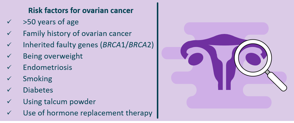 ovarian cancer who is at risk)