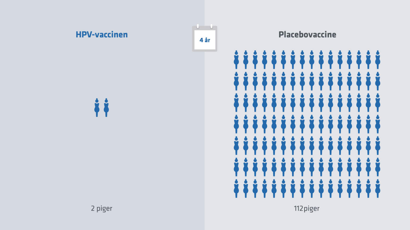 hpv vaccine how does it work