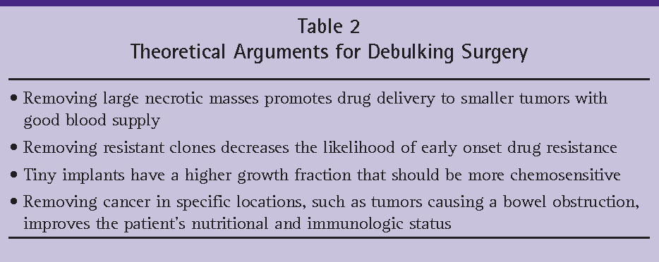 ovarian cancer debulking surgery complications)